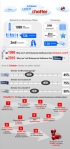 Salesforce Chatter Infographic