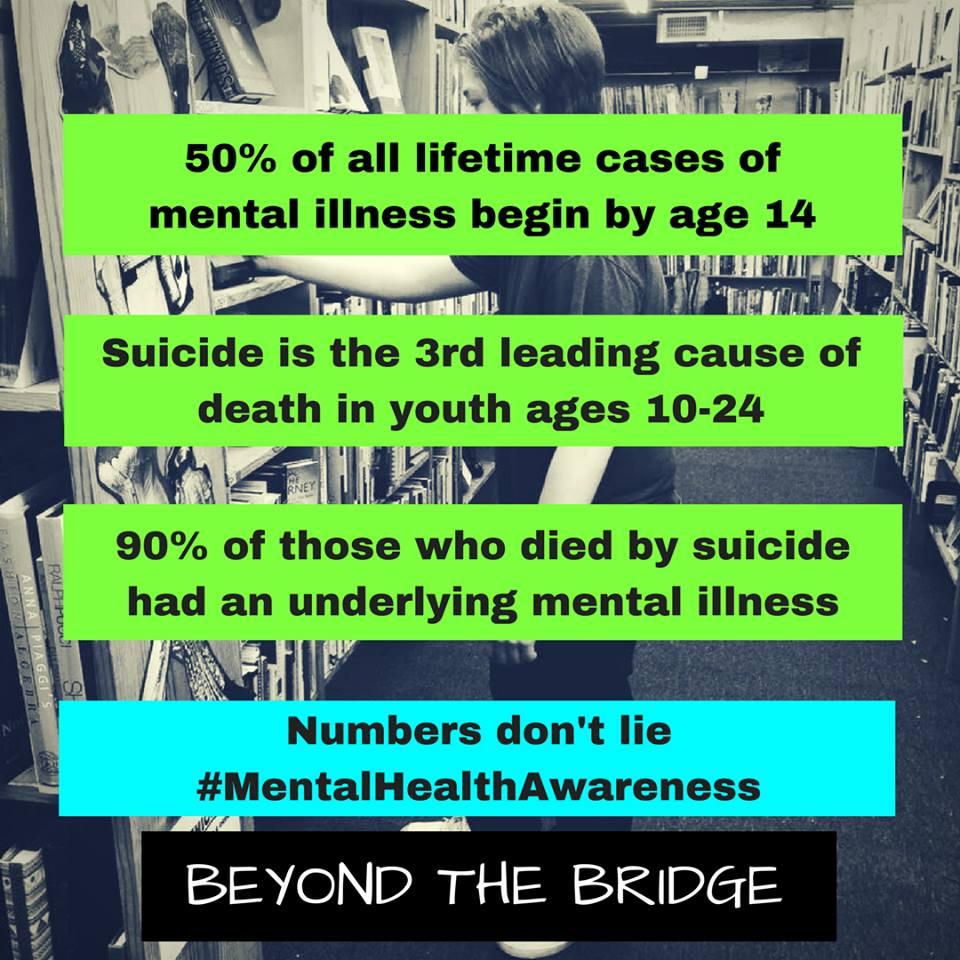 Mental Health Statistics Beyond The Bridge Marketing Where