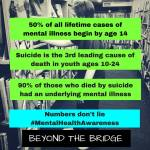 Facts about teen suicide